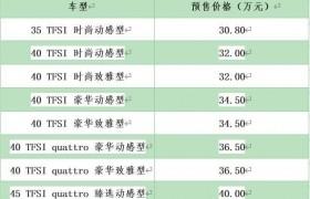 新款奥迪A4L敞开预售预售价格30.840.0万4月10日上市